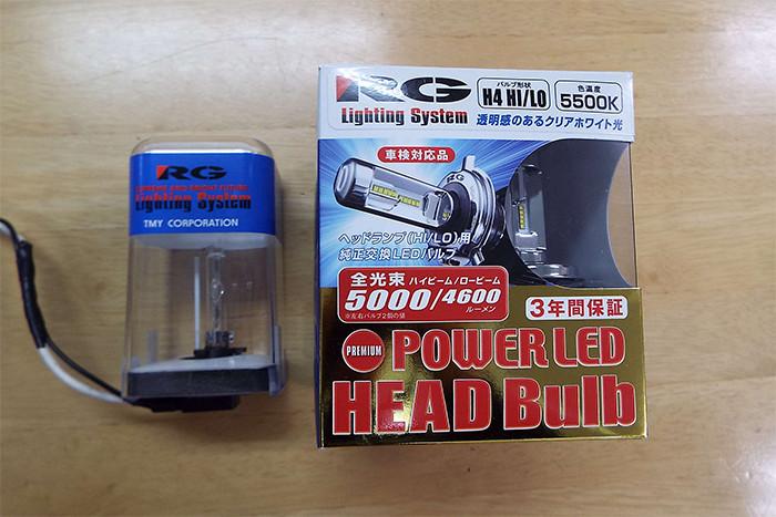 RG LEDヘッドライト